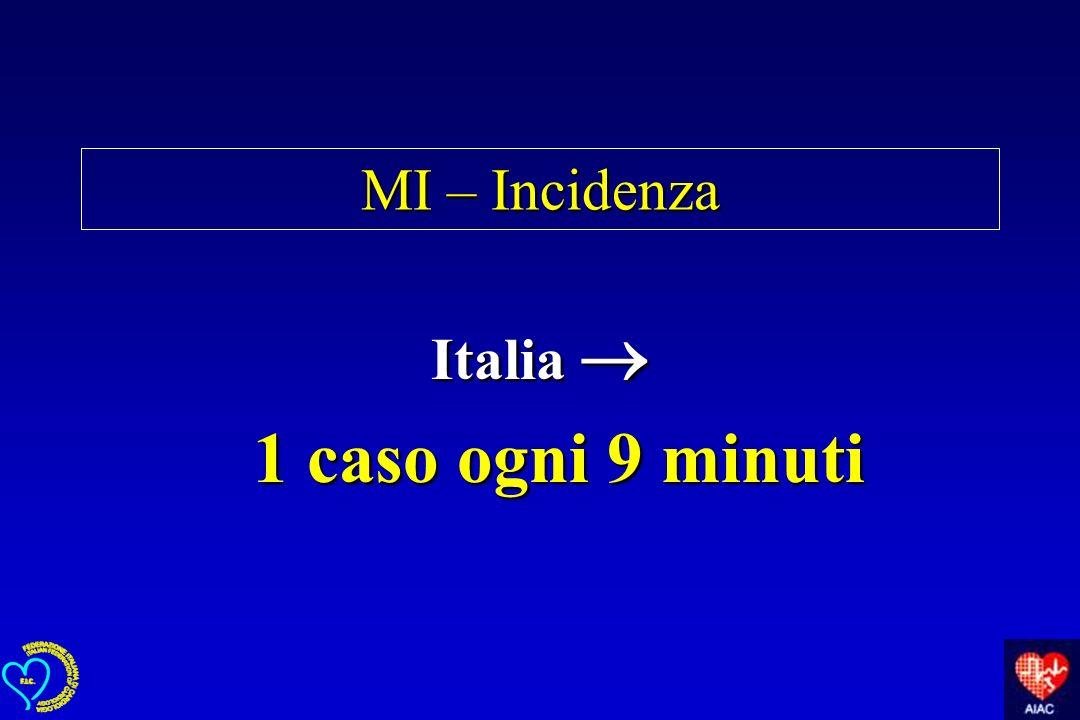 Italia  1 caso ogni 9 minuti
