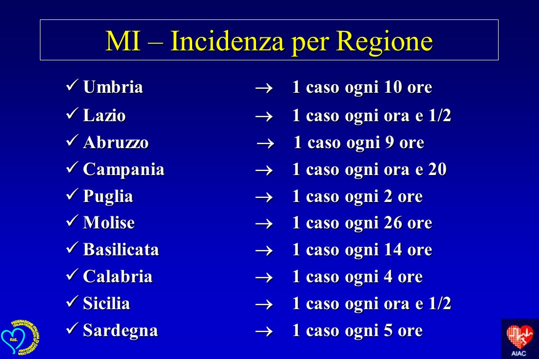 MI – Incidenza per Regione