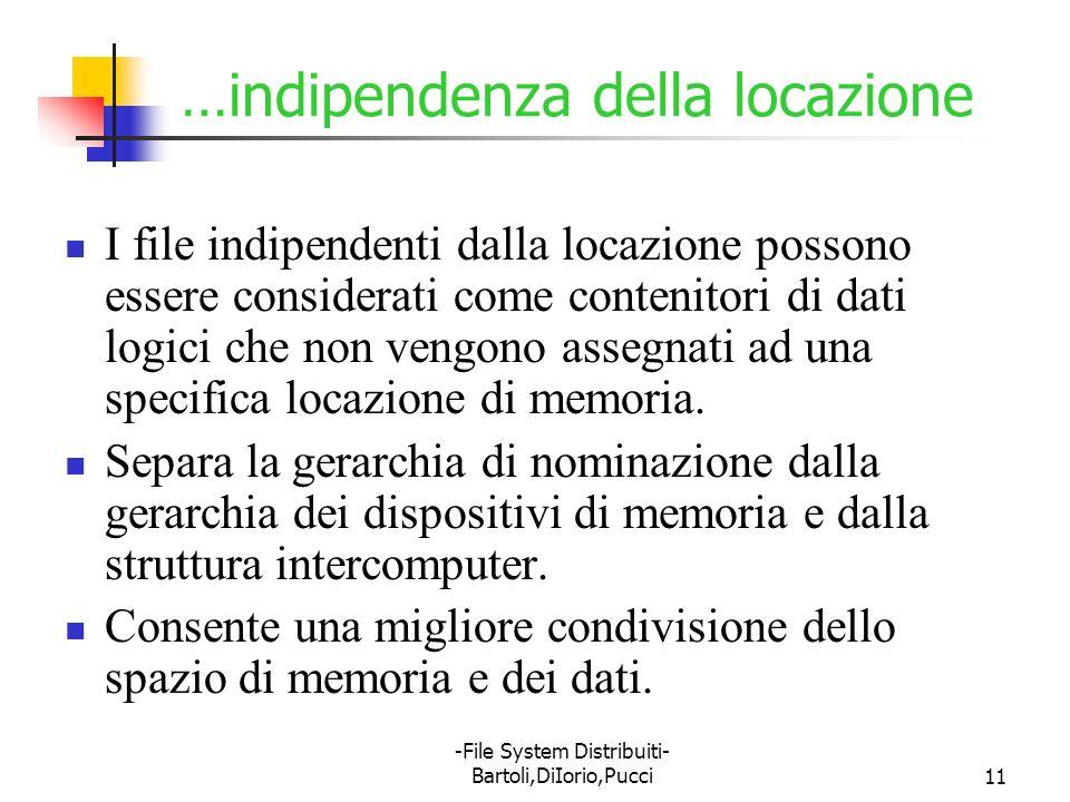 …indipendenza della locazione