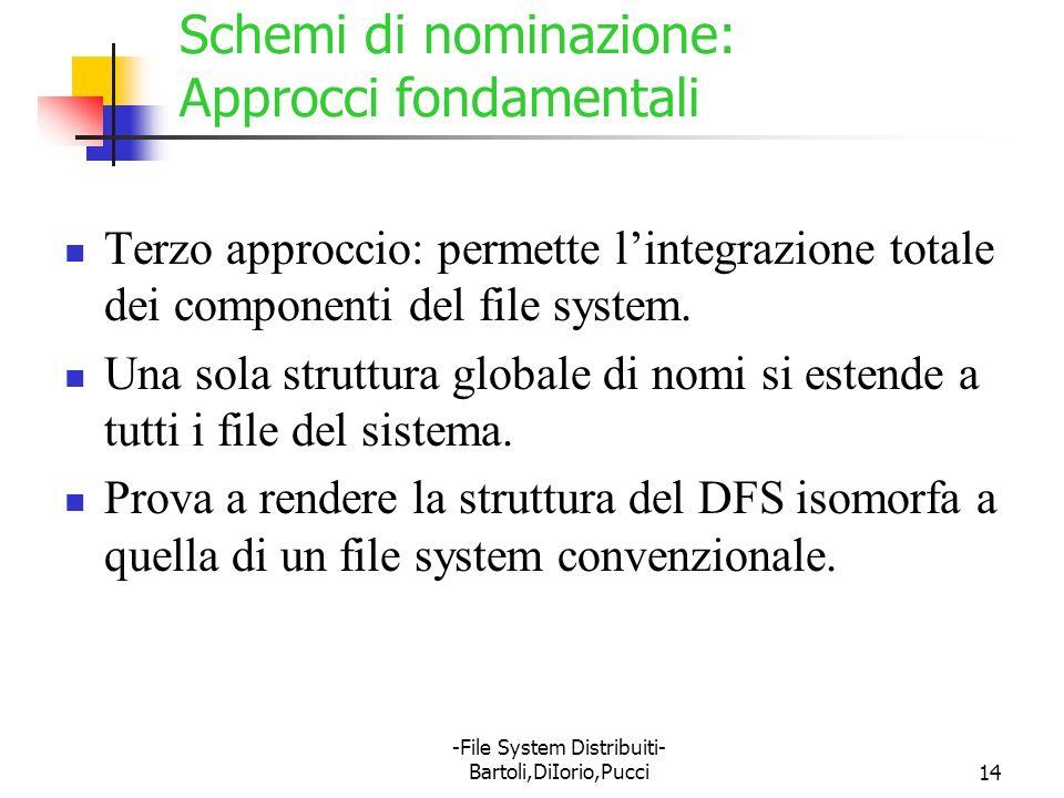 Schemi di nominazione: Approcci fondamentali