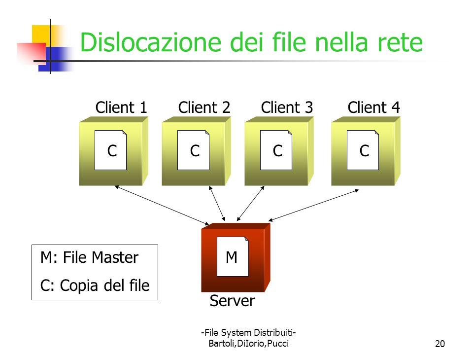 Dislocazione dei file nella rete