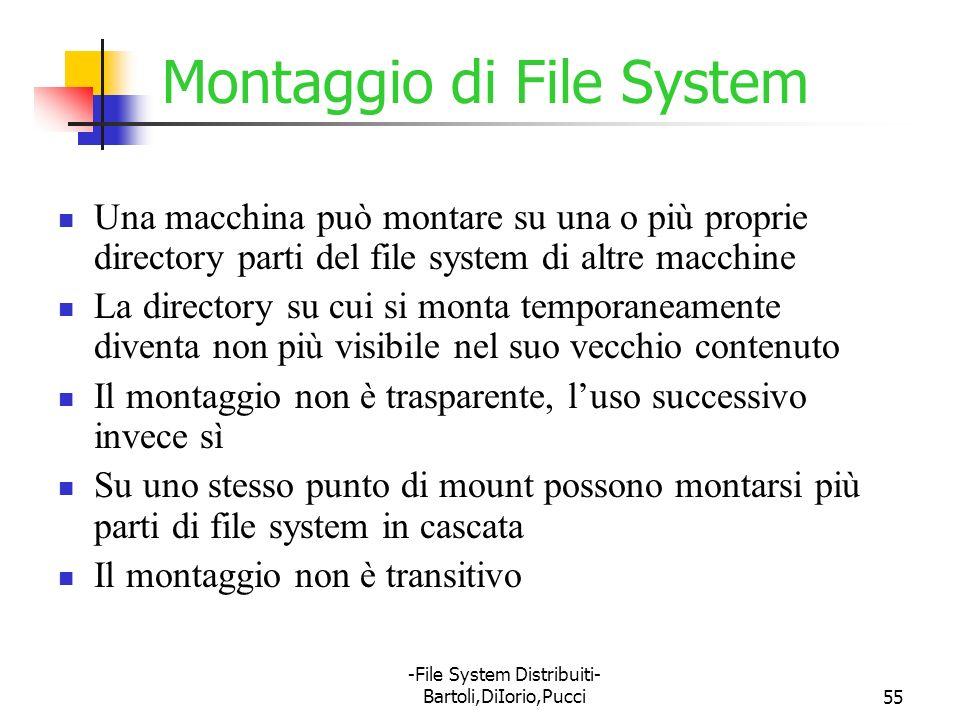 Montaggio di File System