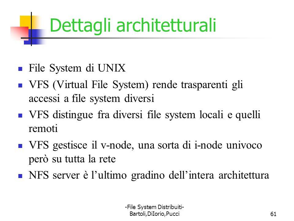 Dettagli architetturali