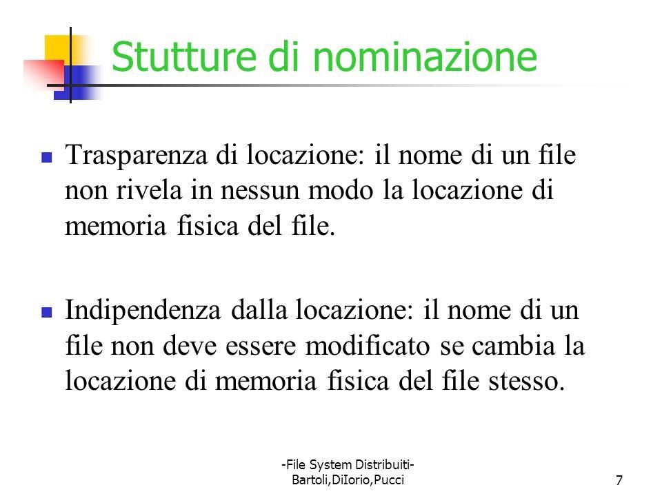 Stutture di nominazione