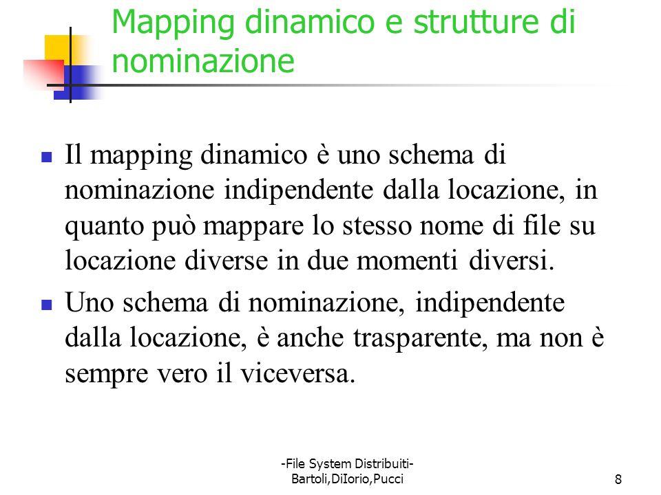 Mapping dinamico e strutture di nominazione