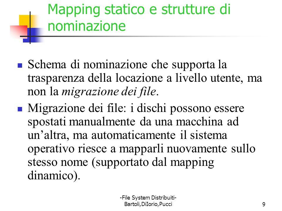 Mapping statico e strutture di nominazione