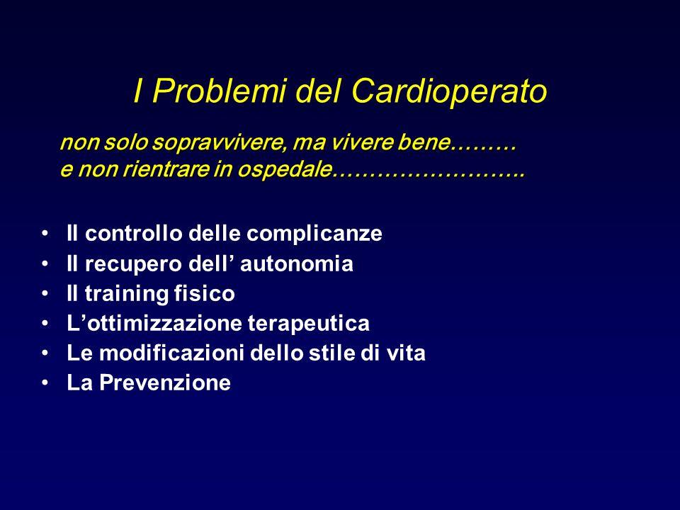 I Problemi del Cardioperato
