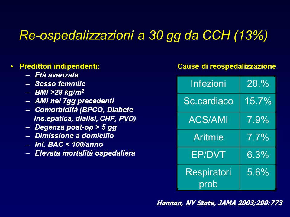 Re-ospedalizzazioni a 30 gg da CCH (13%)