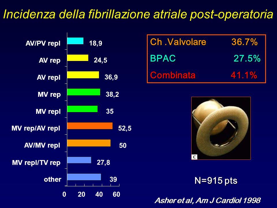 Incidenza della fibrillazione atriale post-operatoria