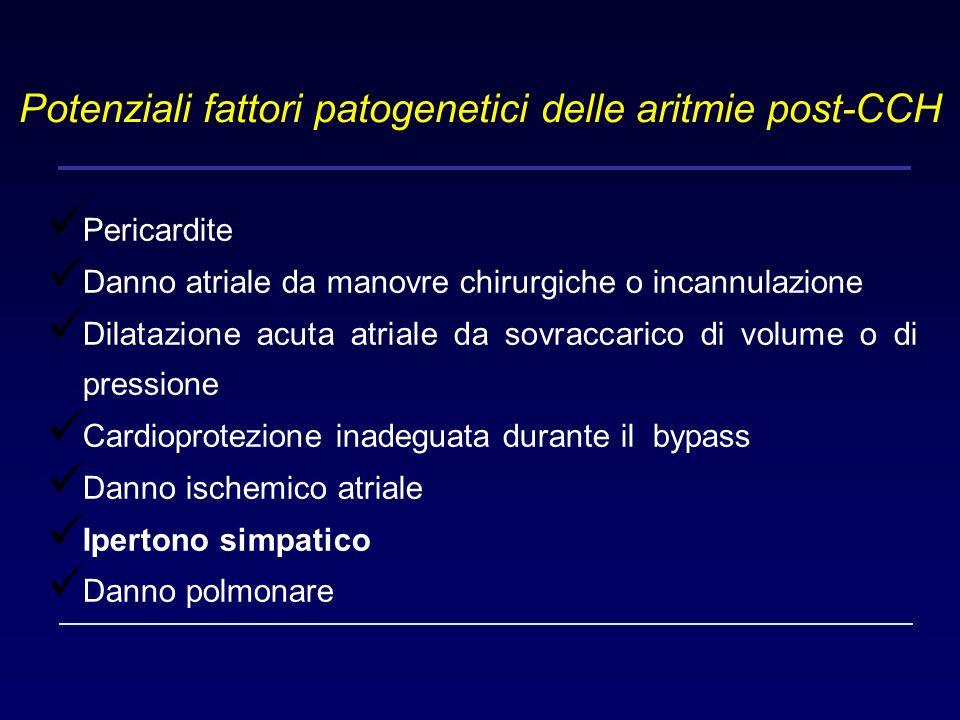 Potenziali fattori patogenetici delle aritmie post-CCH