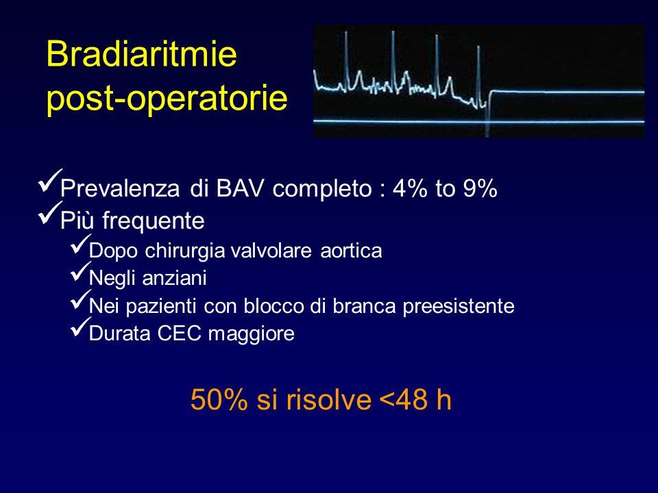 Bradiaritmie post-operatorie