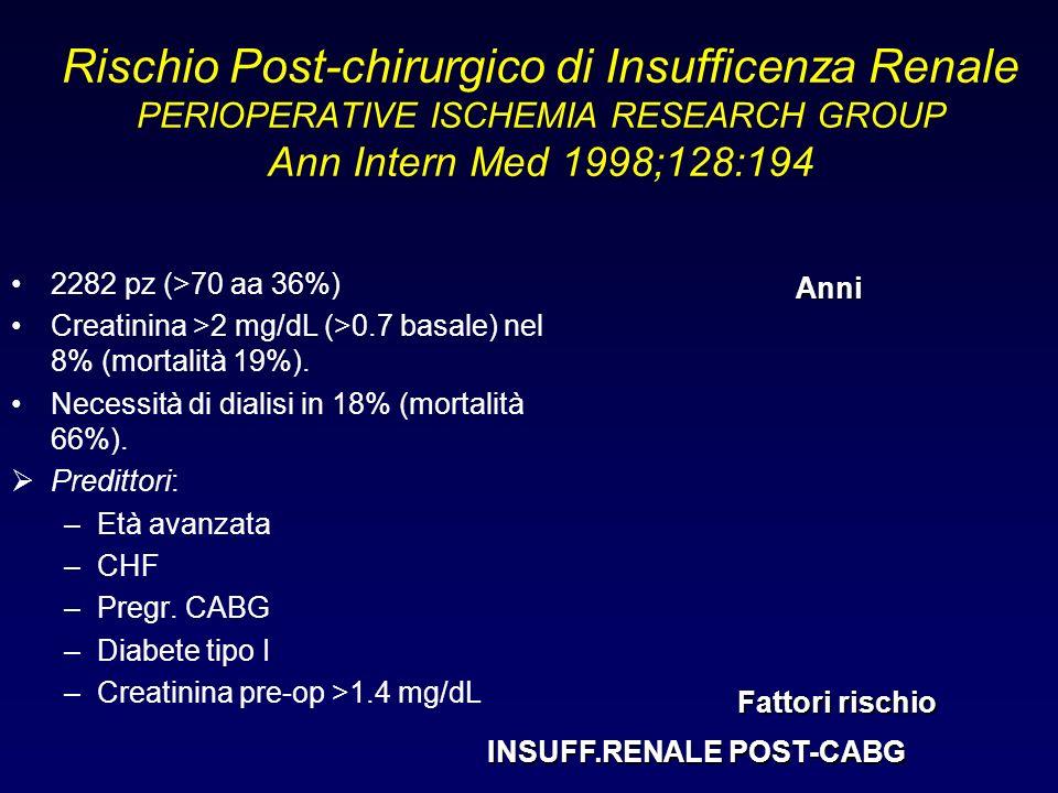 Rischio Post-chirurgico di Insufficenza Renale PERIOPERATIVE ISCHEMIA RESEARCH GROUP Ann Intern Med 1998;128:194