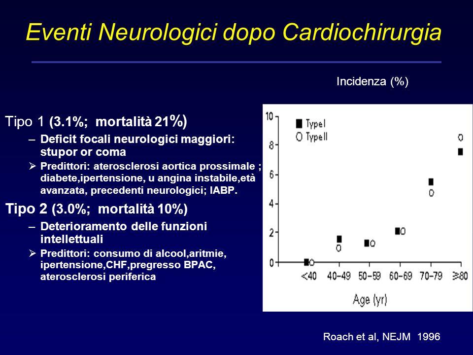 Eventi Neurologici dopo Cardiochirurgia