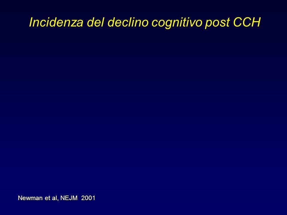 Incidenza del declino cognitivo post CCH