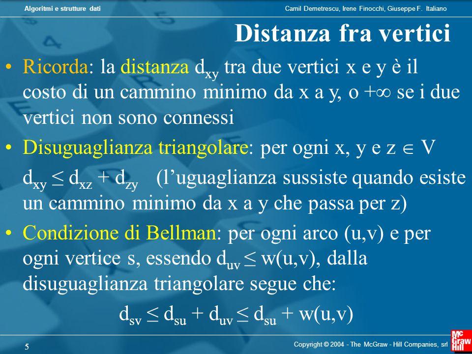 dsv ≤ dsu + duv ≤ dsu + w(u,v)