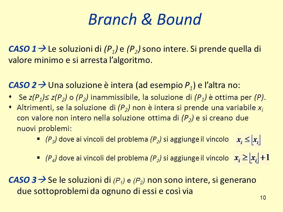 Branch & Bound CASO 1 Le soluzioni di (P1) e (P2) sono intere. Si prende quella di valore minimo e si arresta l'algoritmo.