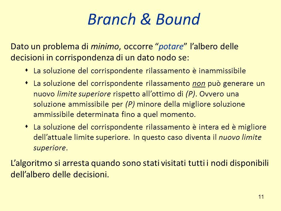 Branch & Bound Dato un problema di minimo, occorre potare l'albero delle decisioni in corrispondenza di un dato nodo se: