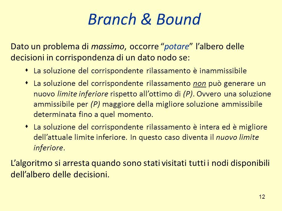 Branch & Bound Dato un problema di massimo, occorre potare l'albero delle decisioni in corrispondenza di un dato nodo se: