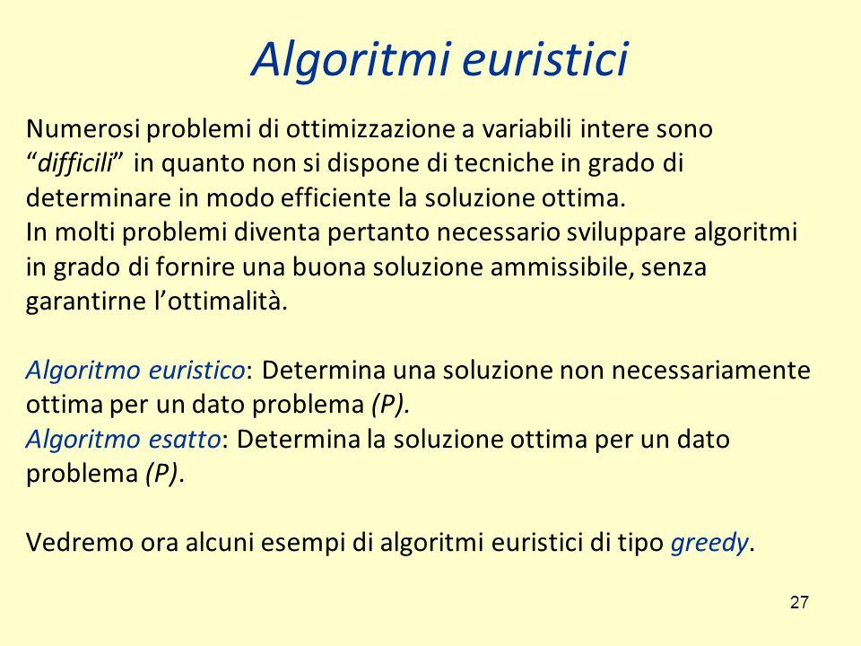 Algoritmi euristici