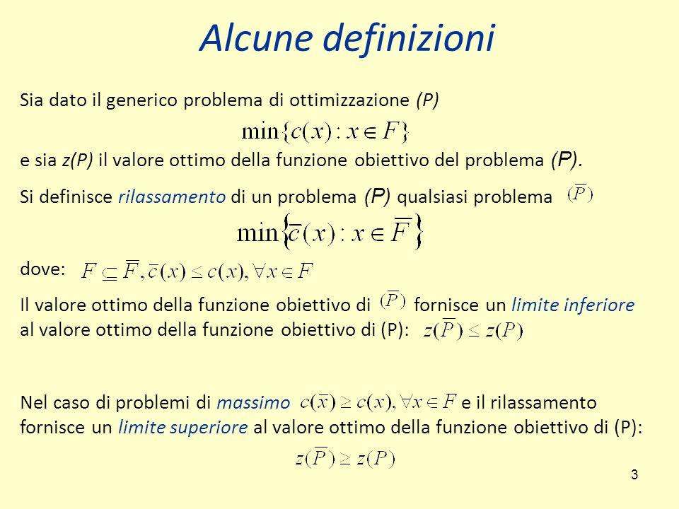 Alcune definizioni Sia dato il generico problema di ottimizzazione (P)