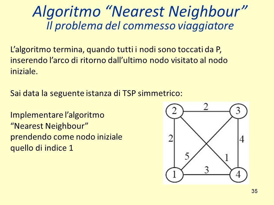 Algoritmo Nearest Neighbour Il problema del commesso viaggiatore