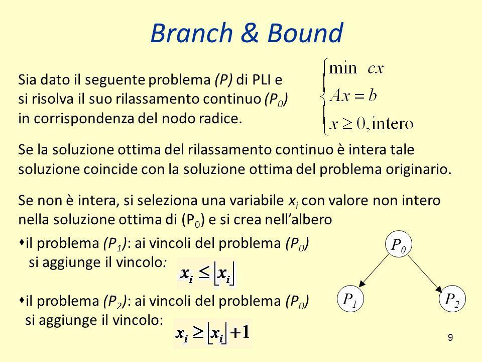 Branch & Bound Sia dato il seguente problema (P) di PLI e