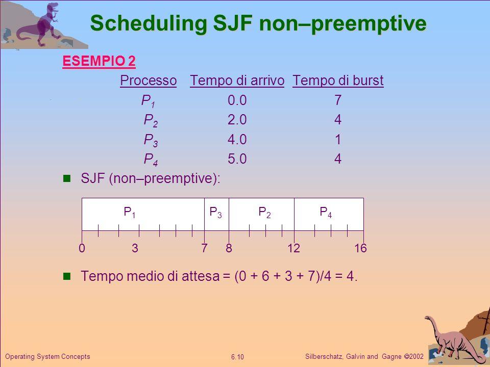Scheduling SJF non–preemptive