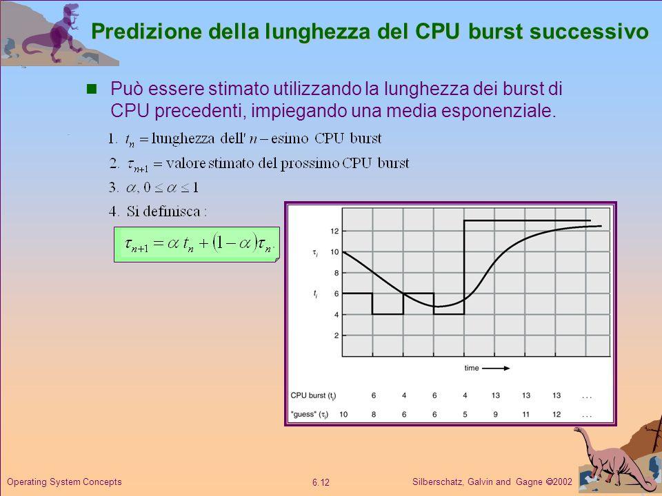 Predizione della lunghezza del CPU burst successivo