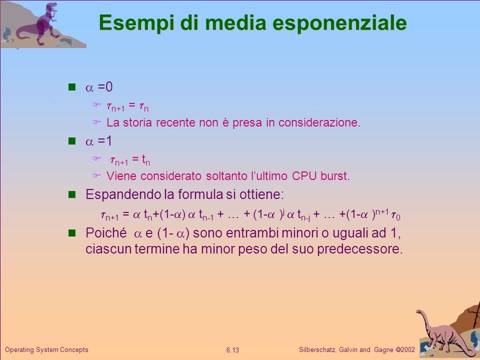 Esempi di media esponenziale