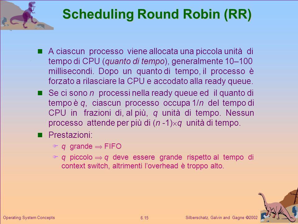 Scheduling Round Robin (RR)