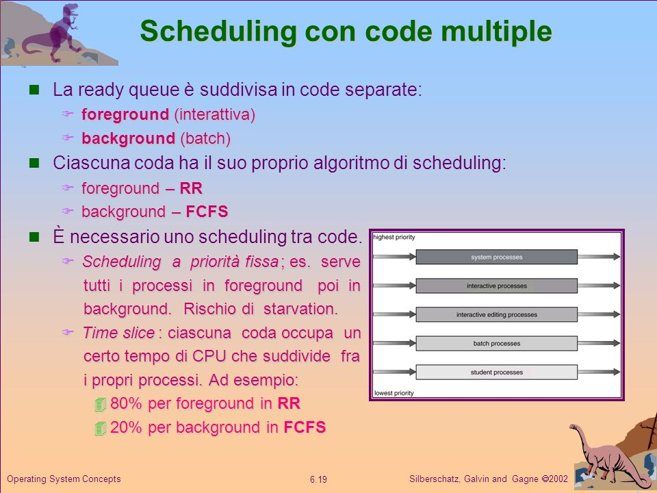 Scheduling con code multiple