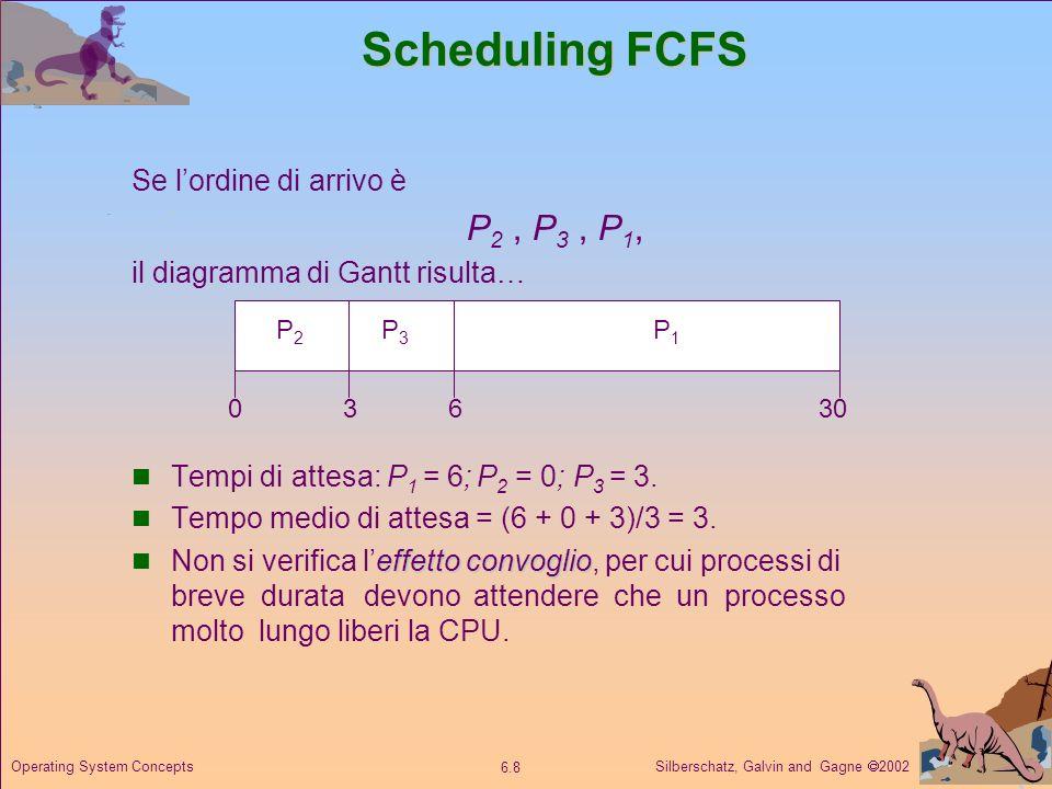 Scheduling FCFS Se l'ordine di arrivo è P2 , P3 , P1,