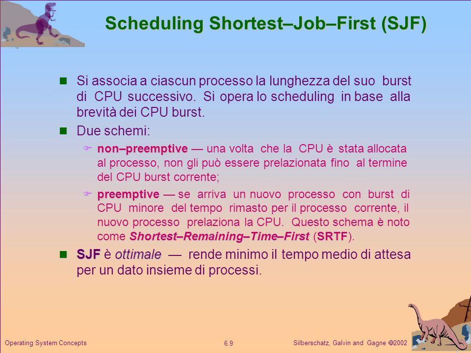 Scheduling Shortest–Job–First (SJF)