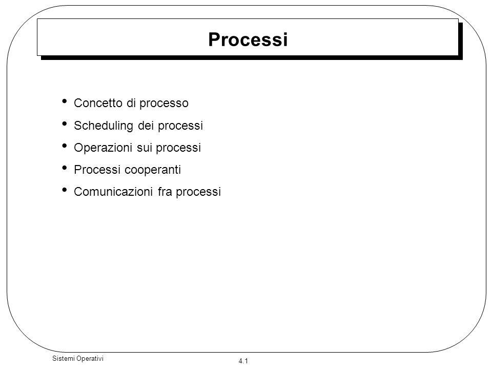 Processi Concetto di processo Scheduling dei processi