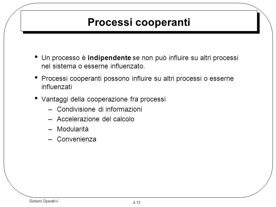 Processi cooperanti Un processo è indipendente se non può influire su altri processi nel sistema o esserne influenzato.