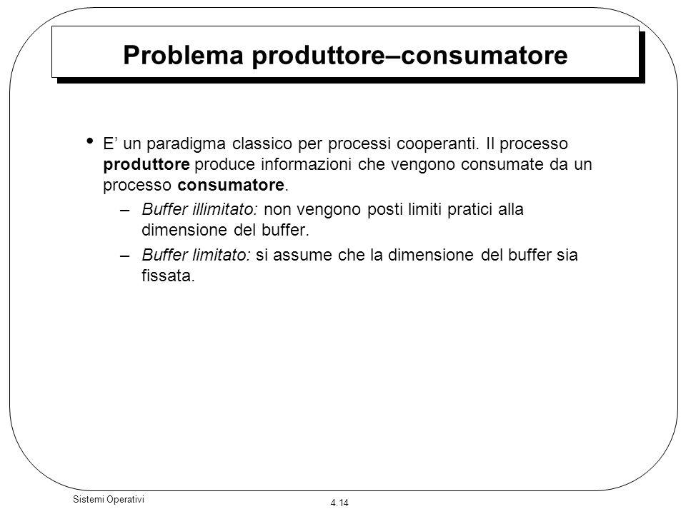 Problema produttore–consumatore