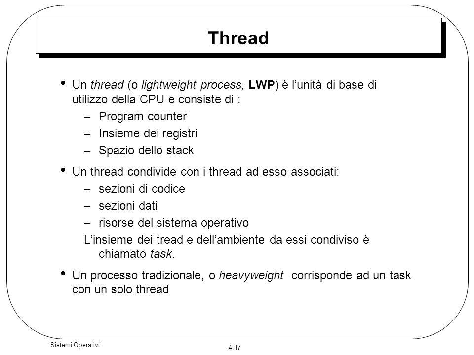 Thread Un thread (o lightweight process, LWP) è l'unità di base di utilizzo della CPU e consiste di :