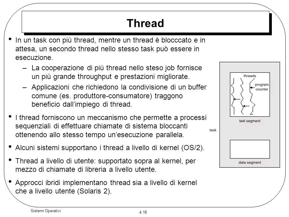 Thread In un task con più thread, mentre un thread è blocccato e in attesa, un secondo thread nello stesso task può essere in esecuzione.