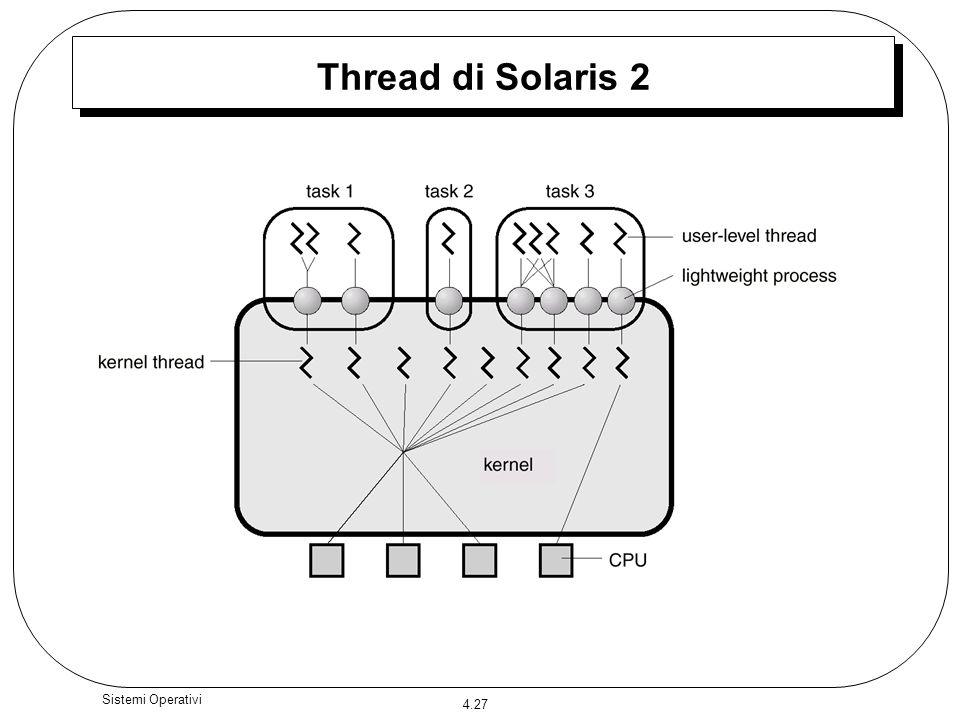 Thread di Solaris 2 Sistemi Operativi