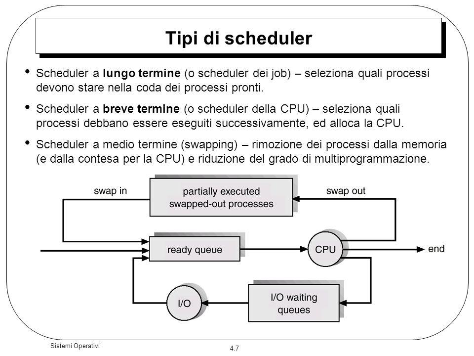 Tipi di scheduler Scheduler a lungo termine (o scheduler dei job) – seleziona quali processi devono stare nella coda dei processi pronti.
