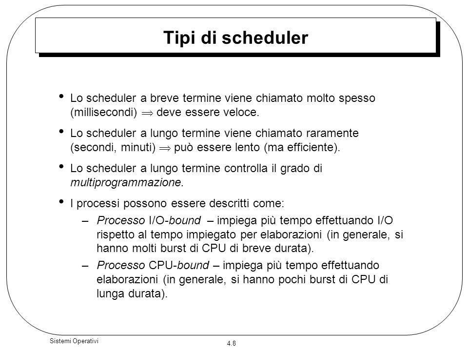 Tipi di scheduler Lo scheduler a breve termine viene chiamato molto spesso (millisecondi)  deve essere veloce.