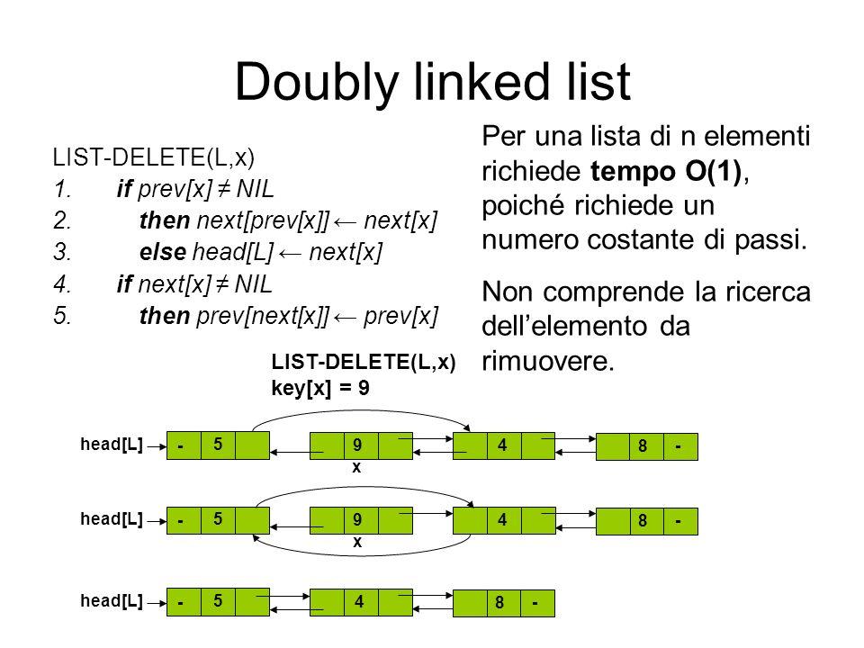 Doubly linked list Per una lista di n elementi richiede tempo O(1), poiché richiede un numero costante di passi.