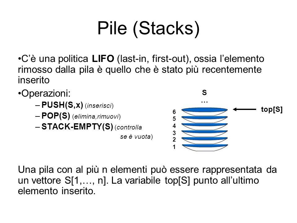 Pile (Stacks) C'è una politica LIFO (last-in, first-out), ossia l'elemento rimosso dalla pila è quello che è stato più recentemente inserito.