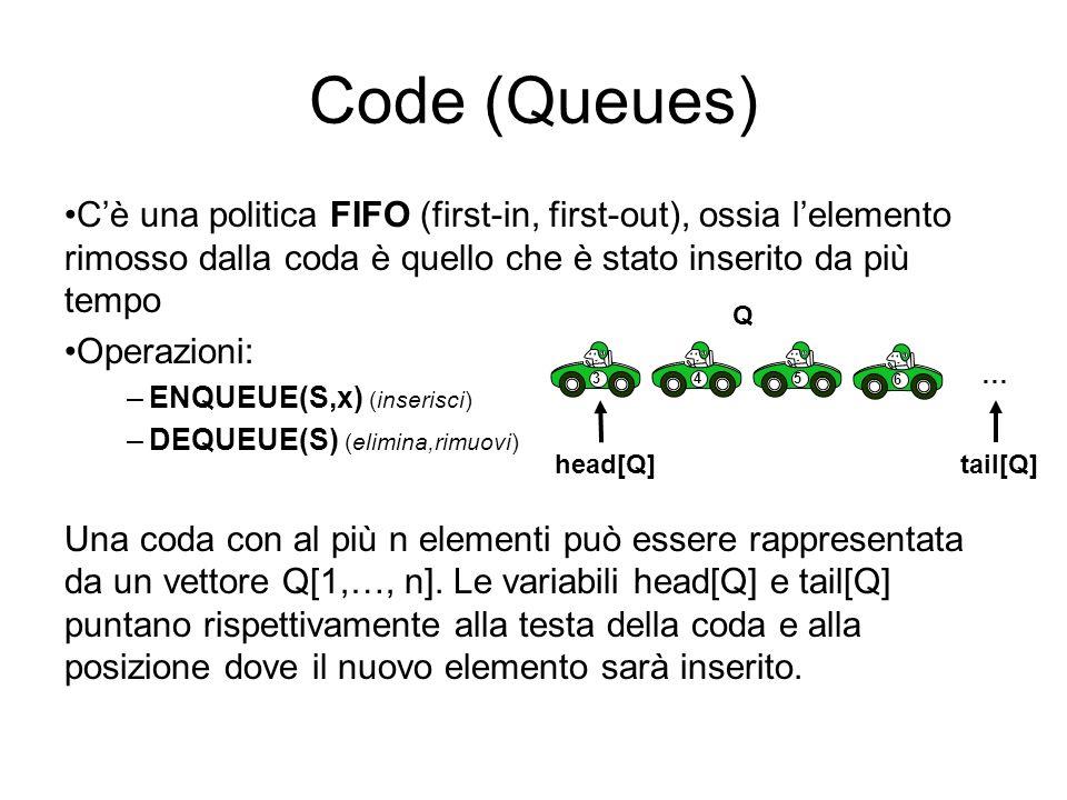 Code (Queues) C'è una politica FIFO (first-in, first-out), ossia l'elemento rimosso dalla coda è quello che è stato inserito da più tempo.