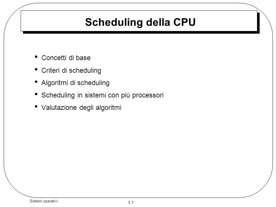 Scheduling della CPU Concetti di base Criteri di scheduling