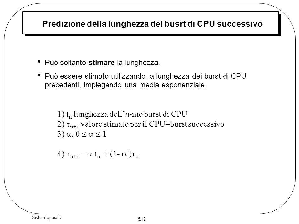 Predizione della lunghezza del busrt di CPU successivo