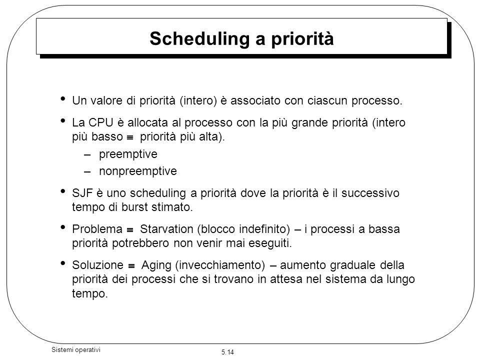 Scheduling a priorità Un valore di priorità (intero) è associato con ciascun processo.