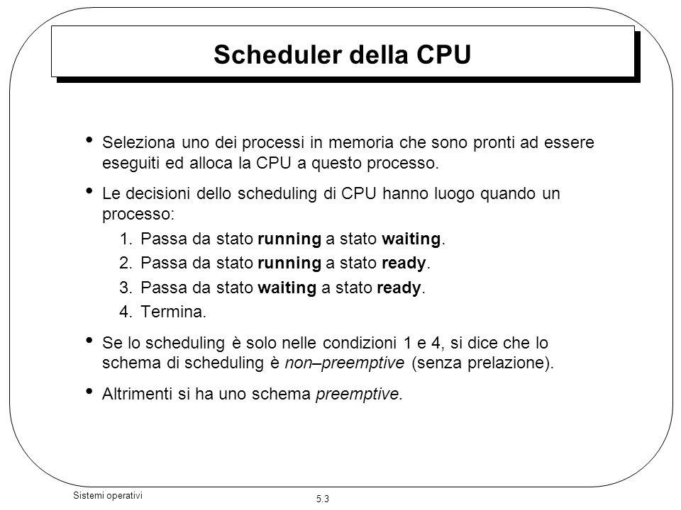 Scheduler della CPU Seleziona uno dei processi in memoria che sono pronti ad essere eseguiti ed alloca la CPU a questo processo.