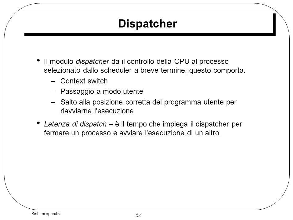 Dispatcher Il modulo dispatcher da il controllo della CPU al processo selezionato dallo scheduler a breve termine; questo comporta: