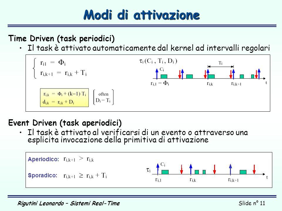 Modi di attivazione Time Driven (task periodici)